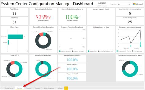 connect to power bi templates d365 how to install and configure sccm power bi dashboard