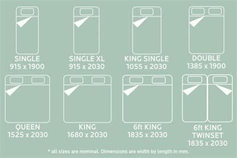 bed sizes  smallest  largest bed charts bed