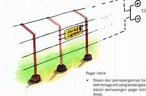 Electric Fence Description Gambar 8  Deskripsi Pagar