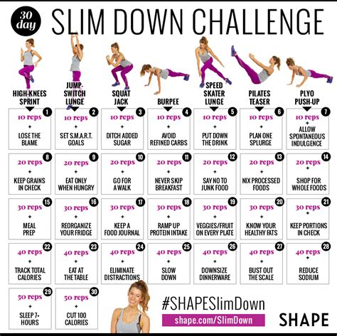weight challenge loss slim shape down lose exercise month calendar push workouts fitness plyo