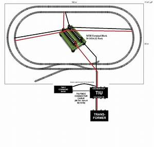 Connecting 12 Gauge Stranded Wire To Fastrack    How Do