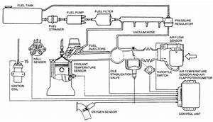 Diagram  Dt466e Injector Wiring Diagram Schematic Full