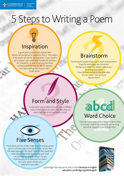 Five Steps To Writing Great Poetry  The Learning Renaissance. Where To Buy Checkbook Register Template. Proper Business Letter Format Template. Sample Of Letter Of Agreement Sample For Payment. Professional Service Invoice Template. Pregnancy Calculator. Office Christmas Party Invitation Wording Template. Make A Pdf File Template. Little Girl Template