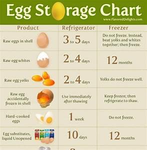 Animal Husbandry Chart How To Make Fresh Fruit And Vegetables Last Longer Video