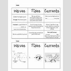 10 Best Images Of Ocean Currents Worksheet Middle School  Ocean Waves And Tides Worksheet