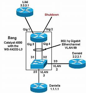 Configuration And Overview Of The Router Module For The