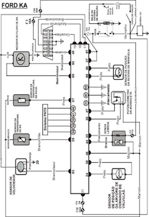 inyetronica esquema electrico ford ka