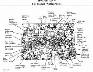 Ford Figo 2015 Fuse Box Diagram
