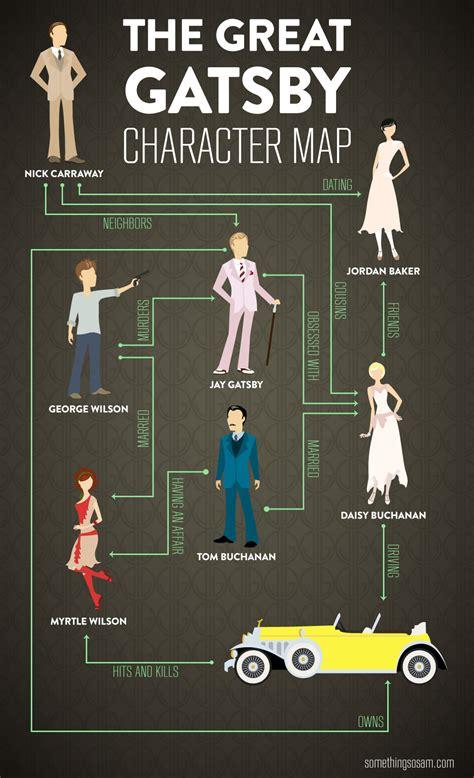 The Great Gatsby Movie Review — Gentleman's Gazette