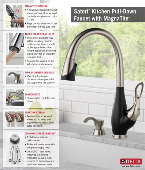 delta faucet model number location kitchen contemporary style to your kitchen by adding
