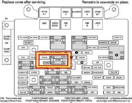 Chevy Expres Fuse Box Replacement by Chevrolet Silverado 1999 2006 How To Replace Fuel Filter