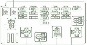 similiar toyota camry fuse box location keywords toyota sienna fuse box diagram besides 2015 toyota camry led tail