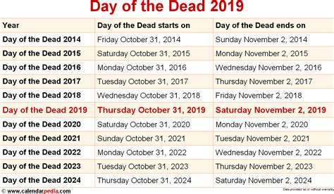 day dead day dead