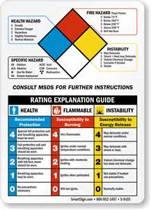 NFPA Hazard Rating Guide