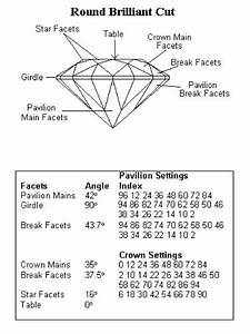 Pin On Faceting