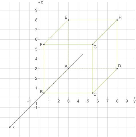 analytische geometrie abi  mathe abitur lk