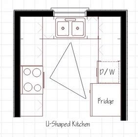 24 Best Images About U Shaped Kitchen Ideas On Pinterest