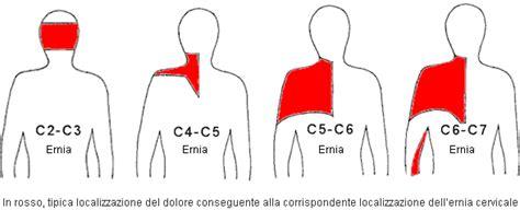 Dolore cervicale e spalle