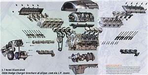 The Modern 5 7 Mopar Hemi V8 Engine