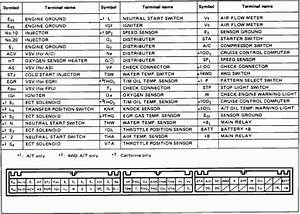 2004 Toyota 4runner Wiring Diagram