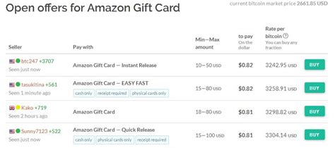 So how does it work? Buy Bitcoin with Amazon Gift Cards