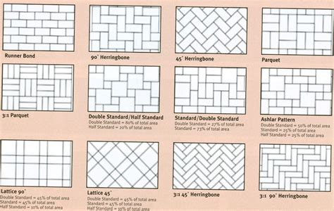 patio block patterns pin by d dorsey design on details pattern texture geometry pinter