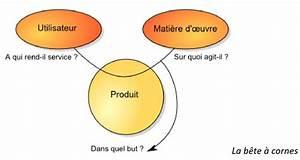 Analyse Du Besoin  U2013 Fonction Principale  Fonction