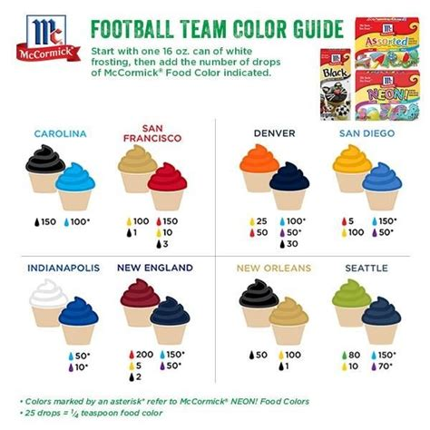 images  mccormick color chart  pinterest football team coloring  colors