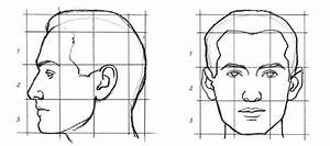 Portrait Formula