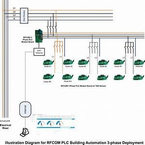 Rfcom Rh  T Sensor Board