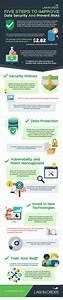 5 Ways to Improve Your Firm's Cybersecurity [Infographic ...