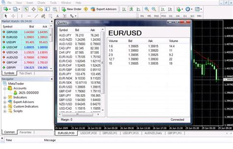 ecn forex trading platform metatrader 4 ecn forex brokers