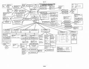 Sap Crm Erd Diagram