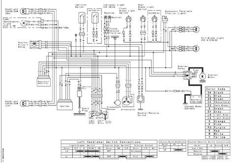 kawasaki bayou 220 battery wiring diagram somurich