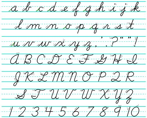 Is It Time For Cursive To Die? Thinglink