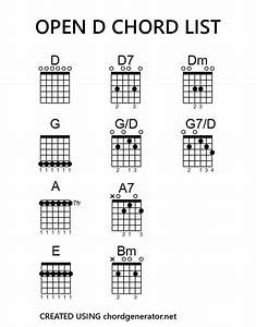 the blues guitar open d tuning With open chords chart