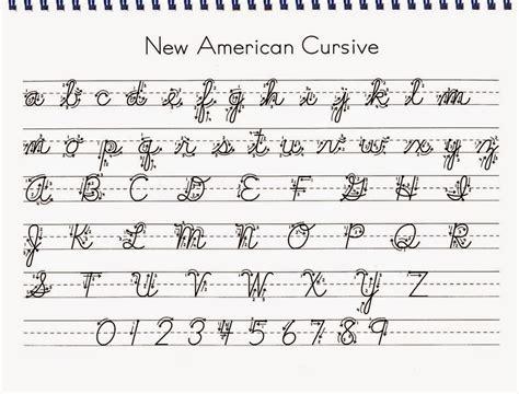 Summary Learn English Cursive Handwriting