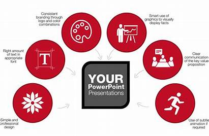 Presentation Powerpoint Professional Clipart Slides Tips Corporate