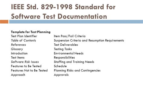 Ieee 829 Test Plan Template by Test Plan Ppt