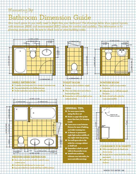 Small Bathroom Layout On Pinterest  Small Bathroom Plans, Bathroom Floor Plans And Half Wall Shower. 2 Car Garage Size. Whiskey Barrel Chairs. Small Basement Bar Ideas. Undermount Kitchen Sink. Small Japanese Garden. Push Button Light Switches. Glass Backsplash Kitchen. Kitchen Showcase