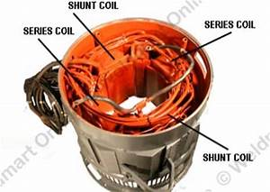 Lincoln Sa200 Wiring Diagrams Auto Idle With : stator housing lincoln parts repair parts weldmart ~ A.2002-acura-tl-radio.info Haus und Dekorationen