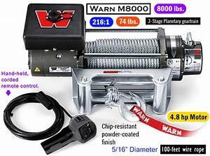 Warn M8000s  M8s