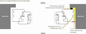 Fenster Kompriband Oder Schaum : fenstermontage ein kleiner ratgeber zum fenstereigeneinbau ~ Lizthompson.info Haus und Dekorationen