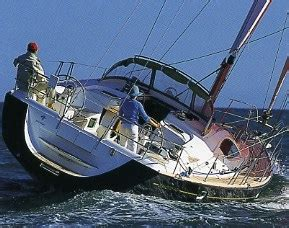 Yacht License by Yachtmaster
