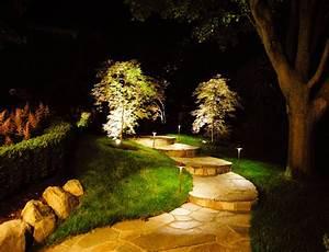 Irrigation lighting landscape logic