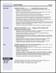Free Substitute Resume Exle by Qualifications Resume Substitute Resumes 2016 28 Images Qualifications Resume Substitute