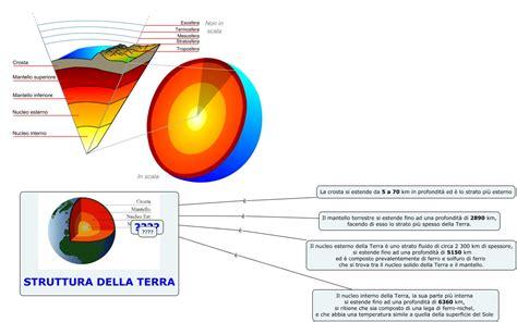 Struttura Interna Della Terra Riassunto - struttura della terra