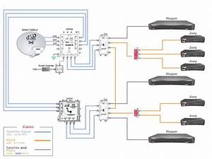 Get Rv Cable And Satellite Wiring Diagram Download