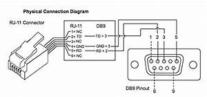 rj11 to db9 wiring diagram somurichcom With rj25 wiring