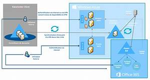 6 Best Images Of Sccm 2012 Network Diagram